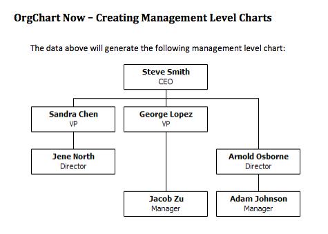 managementcharts1.png